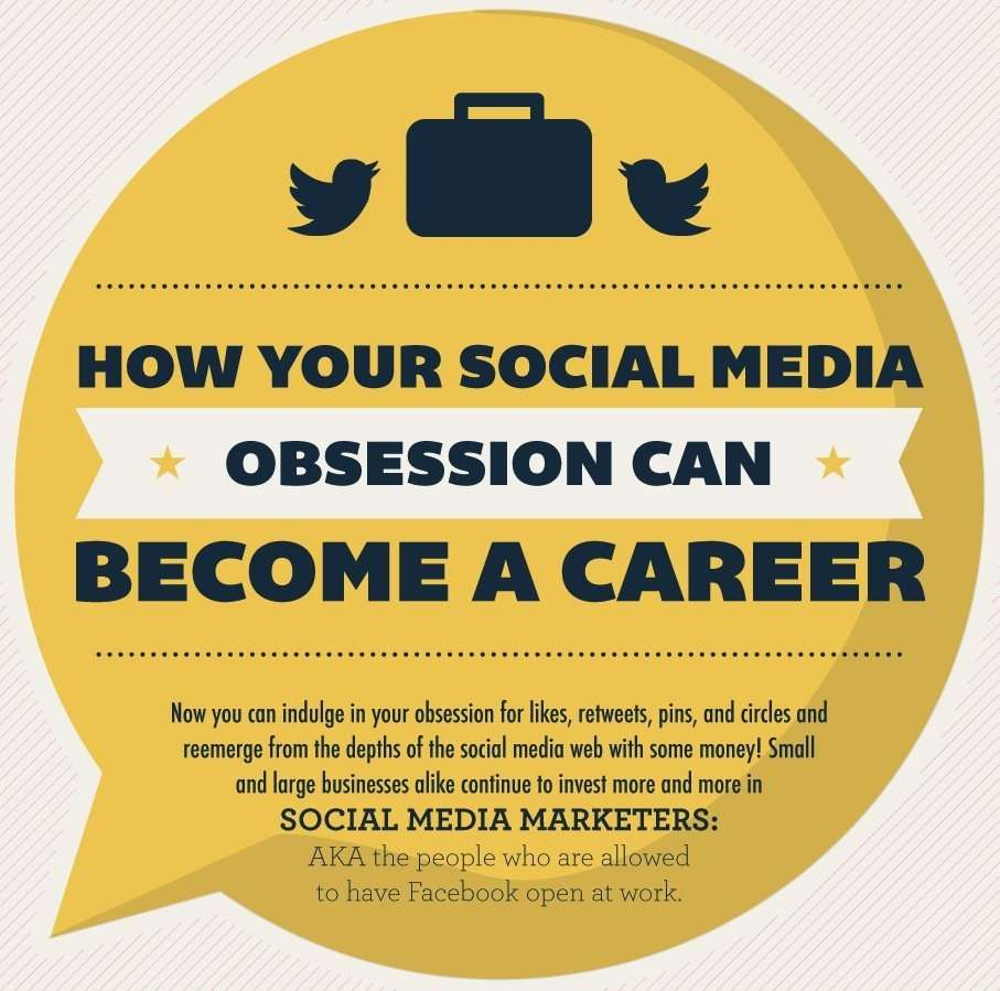 How Your Social Media Obsession Can Become A Career [INFOGRAPH] - The Social Media Hat